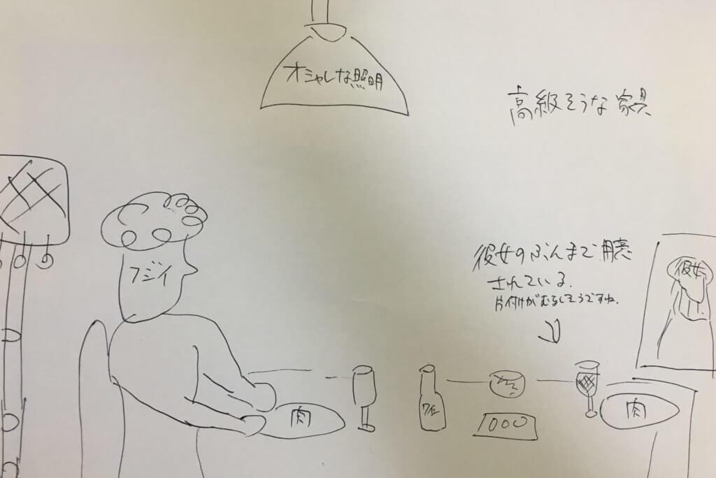 あなたの番です 藤井 晩餐