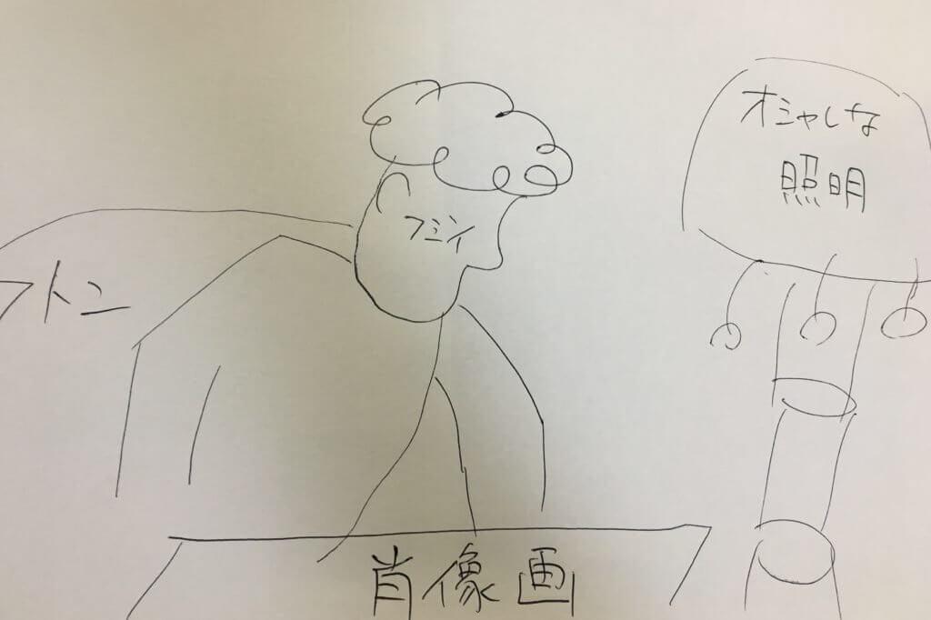 あなたの番です 藤井 肖像画 ベット